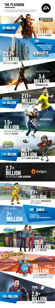 EA Infografika