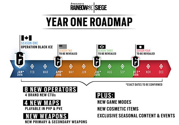 Rainbow Six Siege 2016 Roadmap