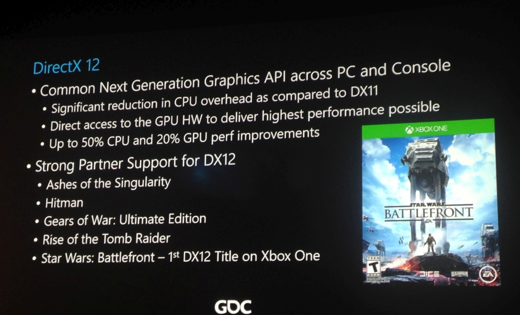 Star Wars Battlefront First DirectX 12 game
