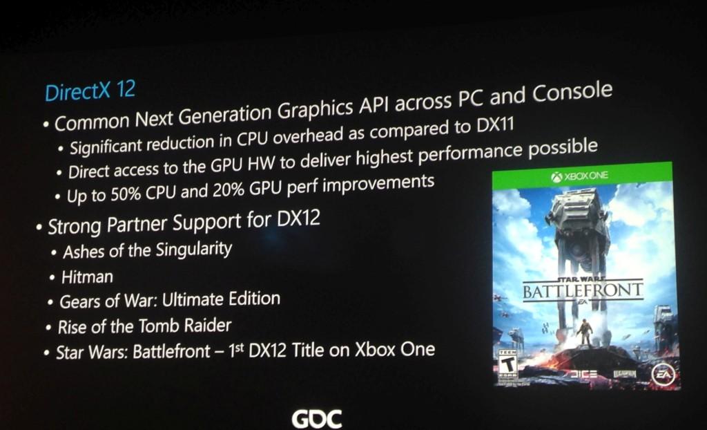 Star Wars Battlefront First DirectX 12 game