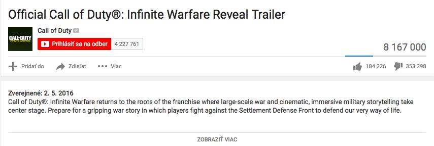 CoD Infinite Warfare Negative Backslash