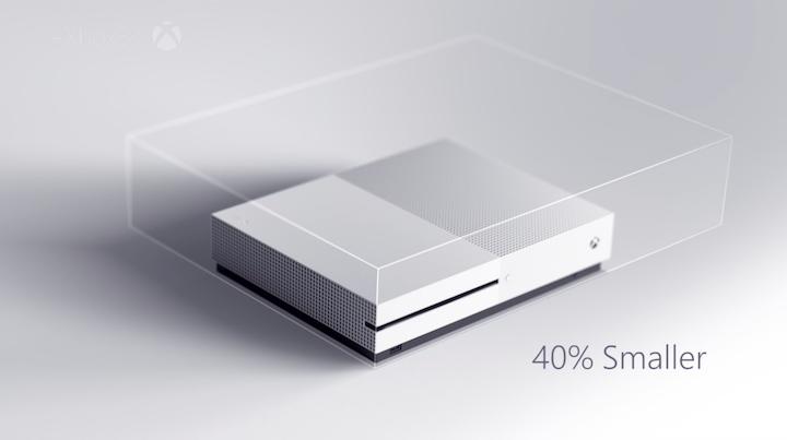 Xbox One S Size Comparison