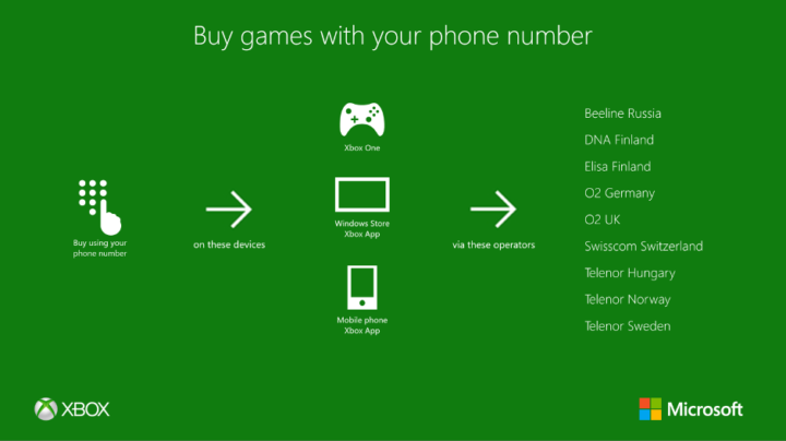 Xbox Store Mobile Carrier Billing