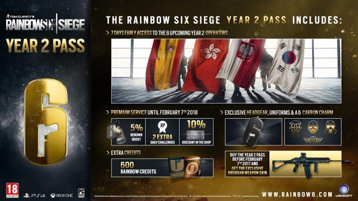Rainbow Six Siege Year 2 Pass