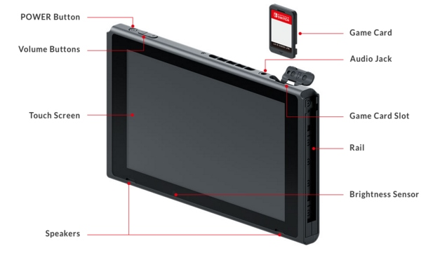Nintendo Switch Tablet Detail