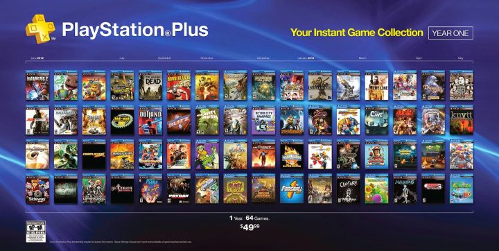PlayStation Plus Year One