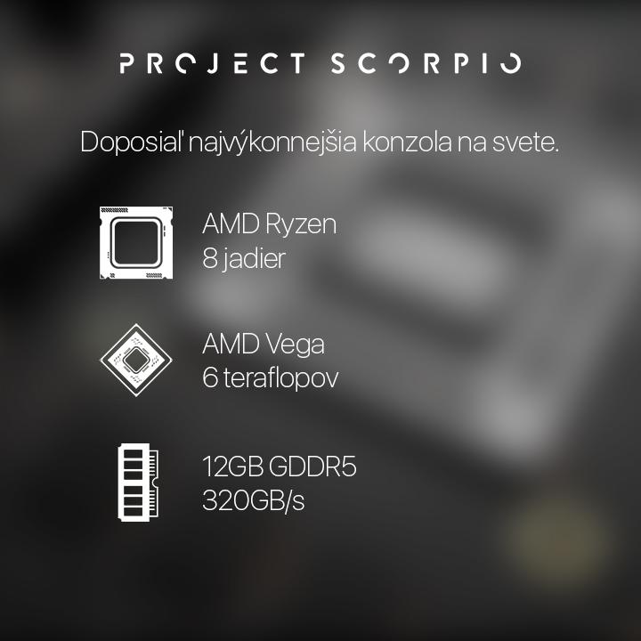 Project Scorpio Infografika