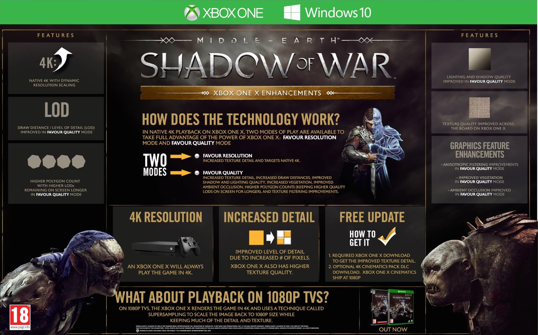 Middle-Earth Shadow of War Xbox One X Update