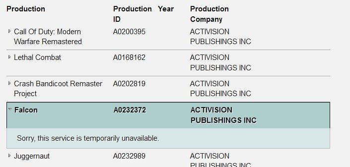 SAG-AFTRA Activision Falcon Spyro