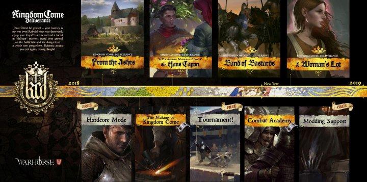 Kingdom Come Deliverance DLC Plans 2018