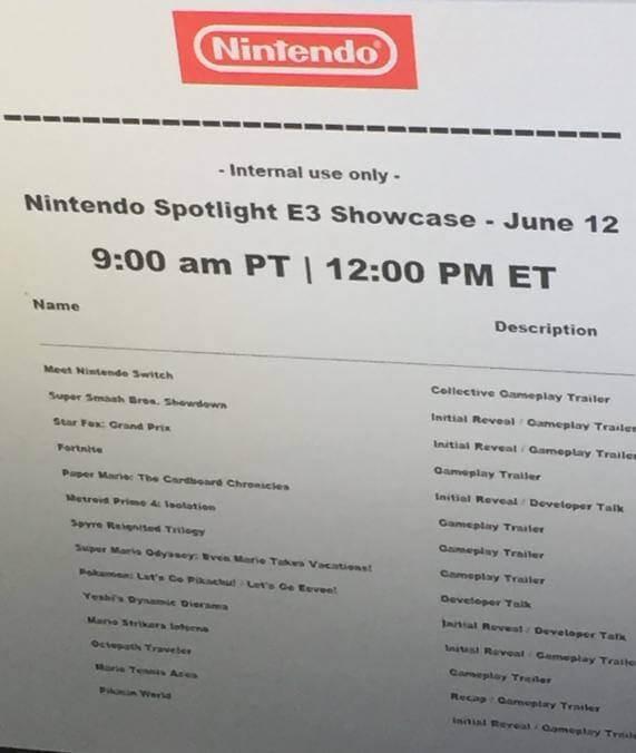 Nintendo Spotlight E3 2018