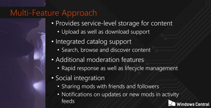 Modding Support on Xbox One