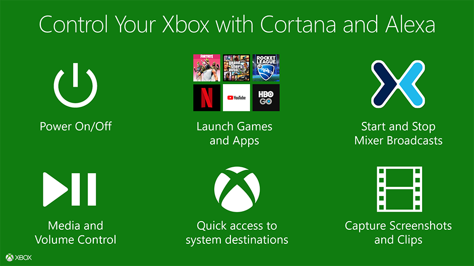 Xbox One Cortana Alexa
