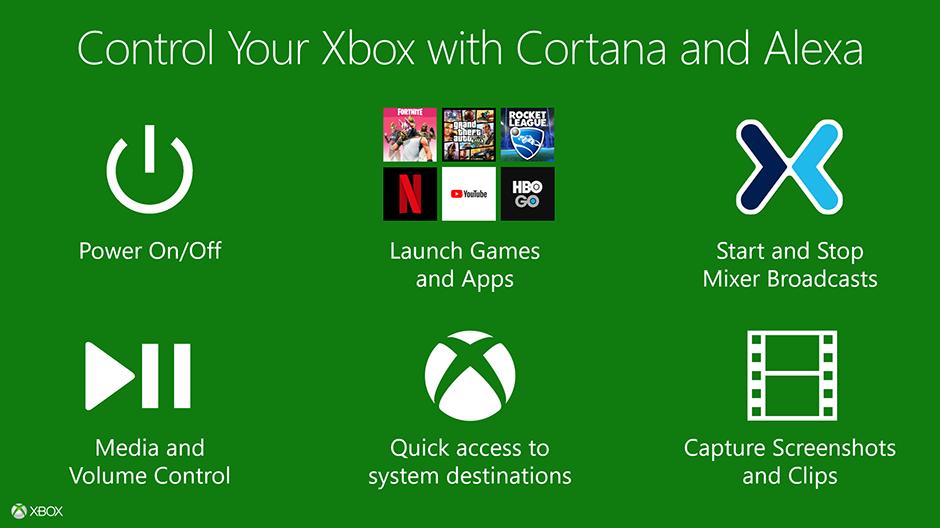 Xbox One Cortana Alexa