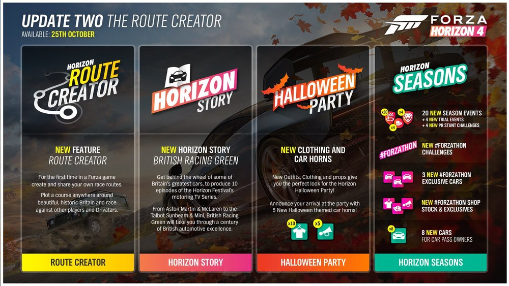 Forza Horizon 4 Route Creator Update Two