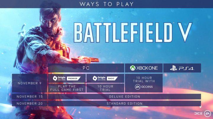 Battlefield V Release Dates List
