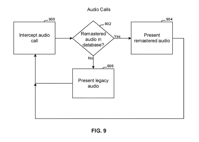 Sony Audio Remaster Patent