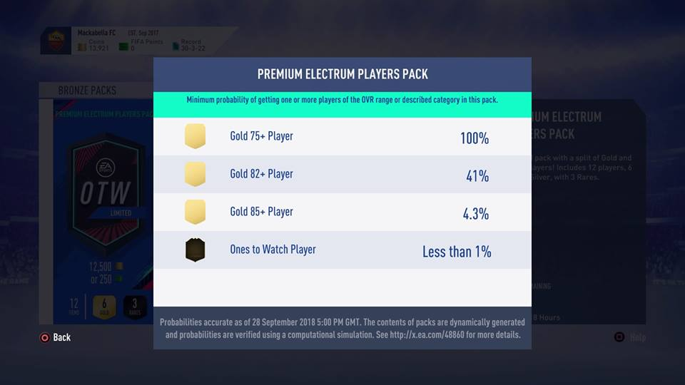 FIFA 19 Ones to Watch Odds