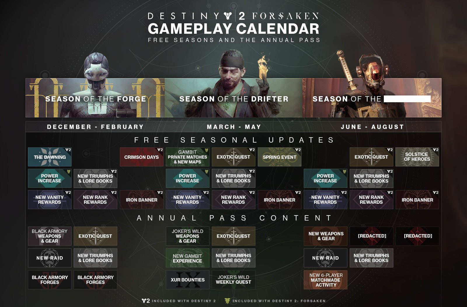 Destiny 2 Roadmap 2019