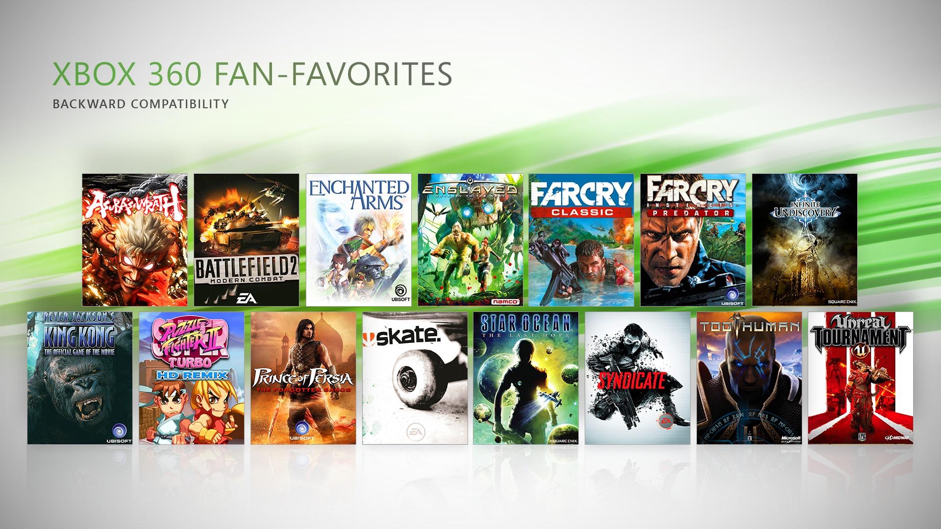 Xbox 360 spätná kompatibilita