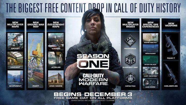 Call of Duty Modern Warfare Season One Content Drop