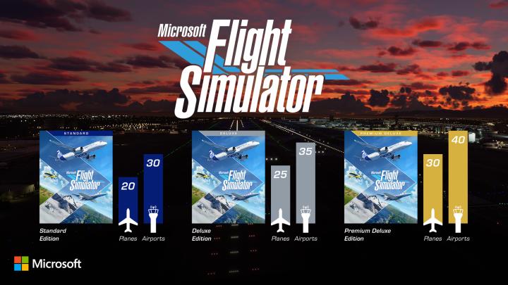 Microsoft Flight Simulator 2020 Editions